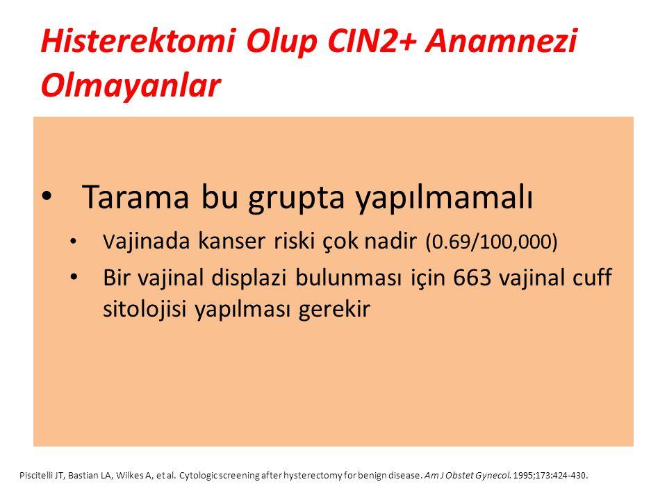 Histerektomi Olup CIN2+ Anamnezi Olmayanlar