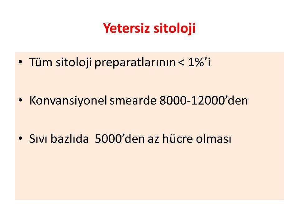 Yetersiz sitoloji Tüm sitoloji preparatlarının < 1%'i