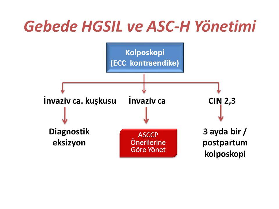 Gebede HGSIL ve ASC-H Yönetimi