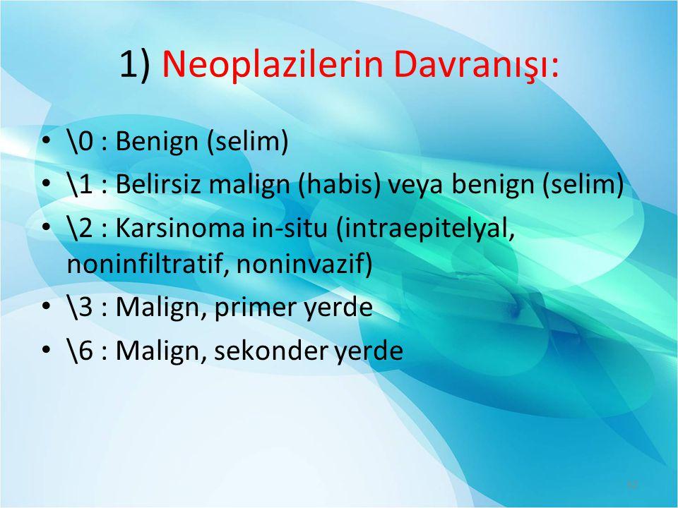 1) Neoplazilerin Davranışı: