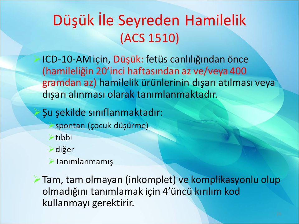Düşük İle Seyreden Hamilelik (ACS 1510)