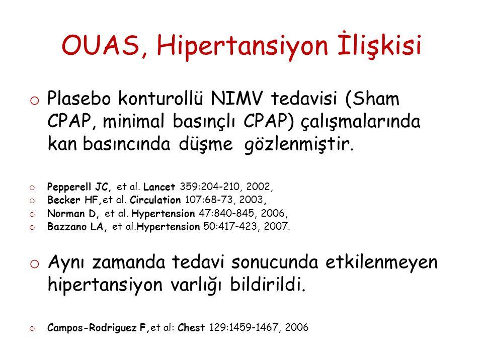 OUAS, Hipertansiyon İlişkisi
