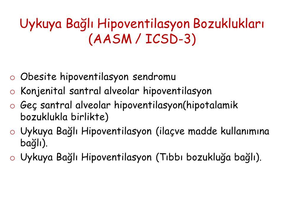 Uykuya Bağlı Hipoventilasyon Bozuklukları (AASM / ICSD-3)