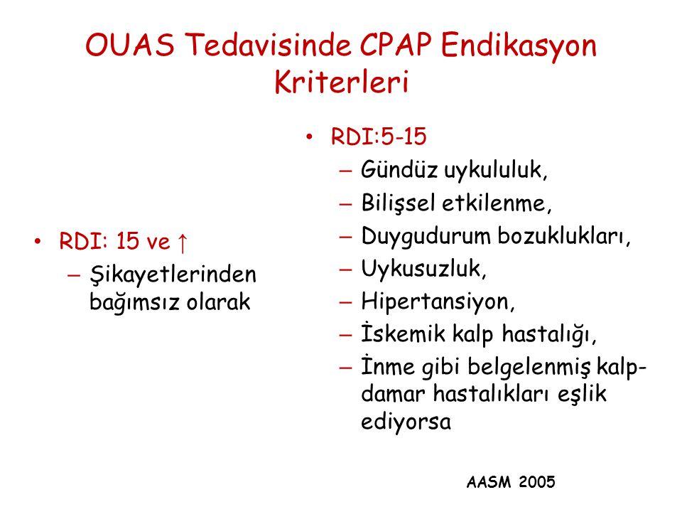 OUAS Tedavisinde CPAP Endikasyon Kriterleri