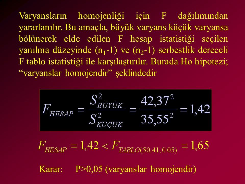 Varyansların homojenliği için F dağılımından yararlanılır