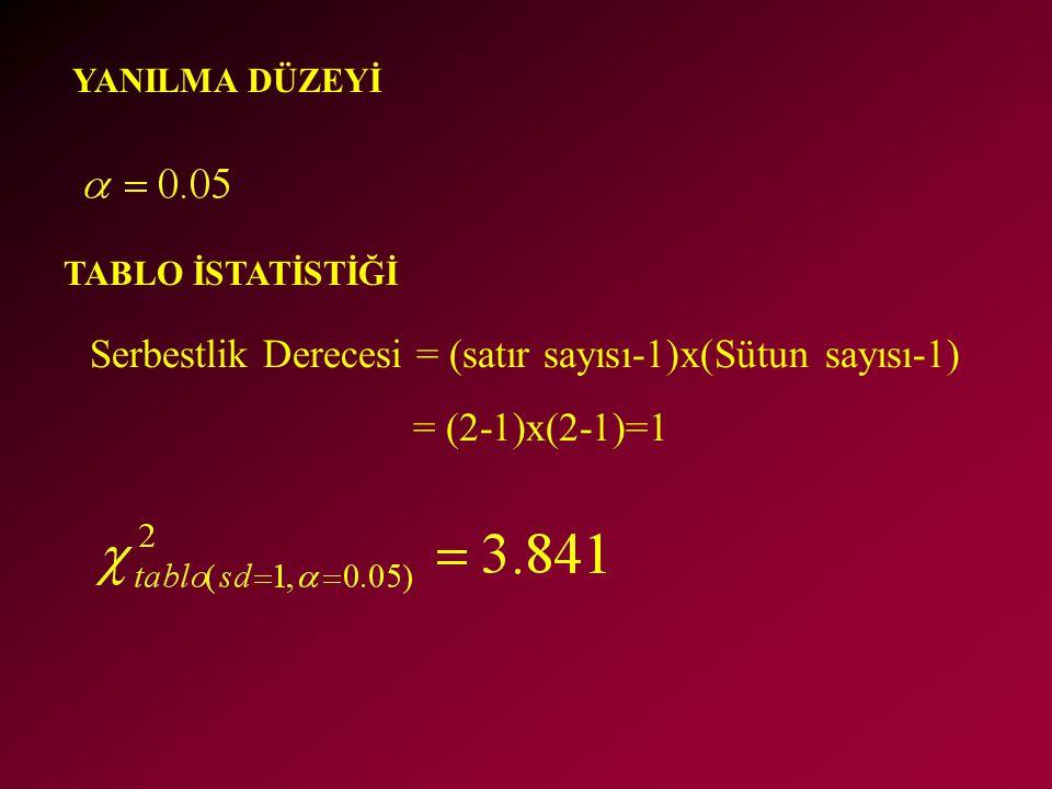 Serbestlik Derecesi = (satır sayısı-1)x(Sütun sayısı-1)
