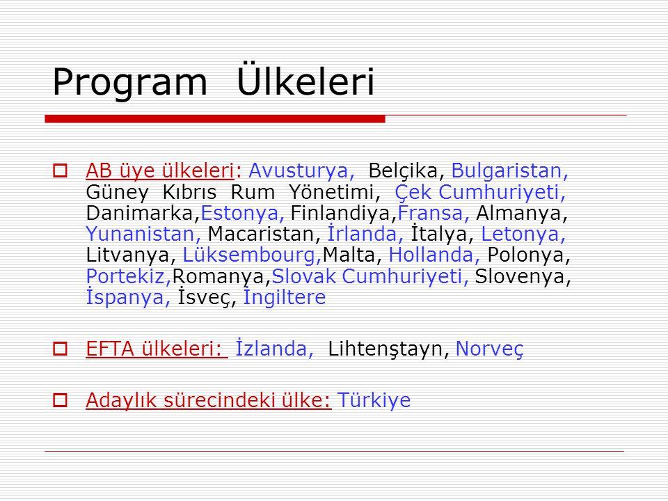 Program Ülkeleri