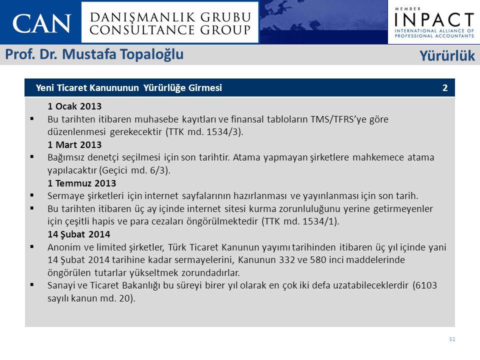 Prof. Dr. Mustafa Topaloğlu Yürürlük
