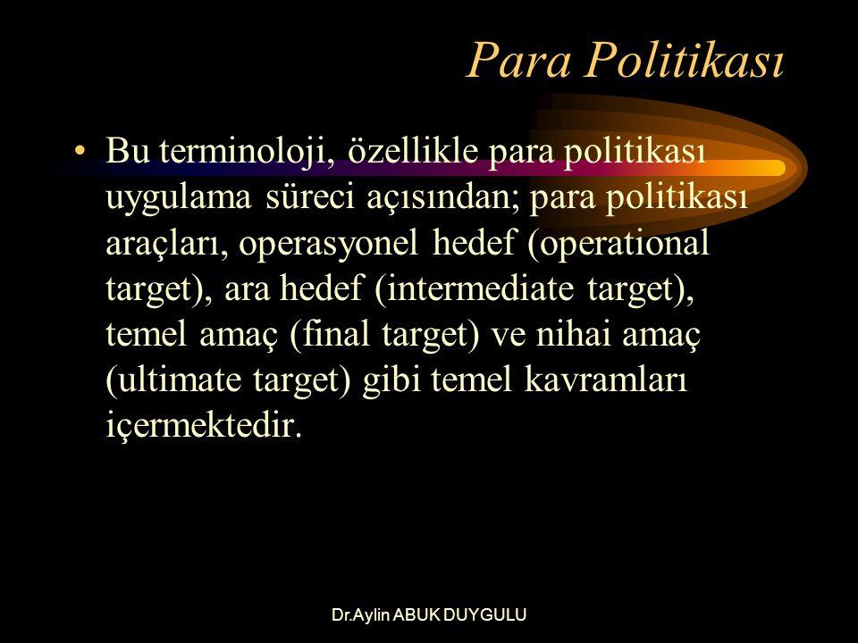 Para Politikası