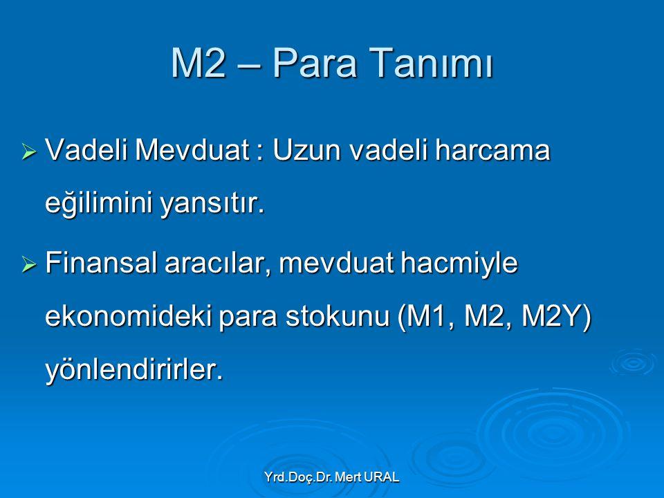 M2 – Para Tanımı Vadeli Mevduat : Uzun vadeli harcama eğilimini yansıtır.