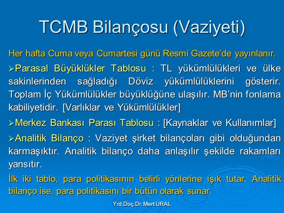 TCMB Bilançosu (Vaziyeti)
