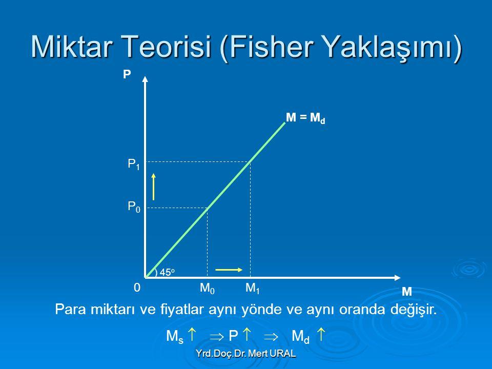 Miktar Teorisi (Fisher Yaklaşımı)