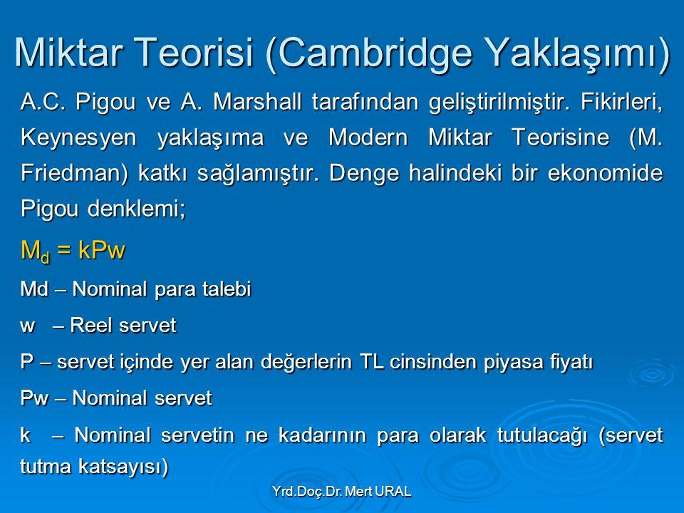 Miktar Teorisi (Cambridge Yaklaşımı)