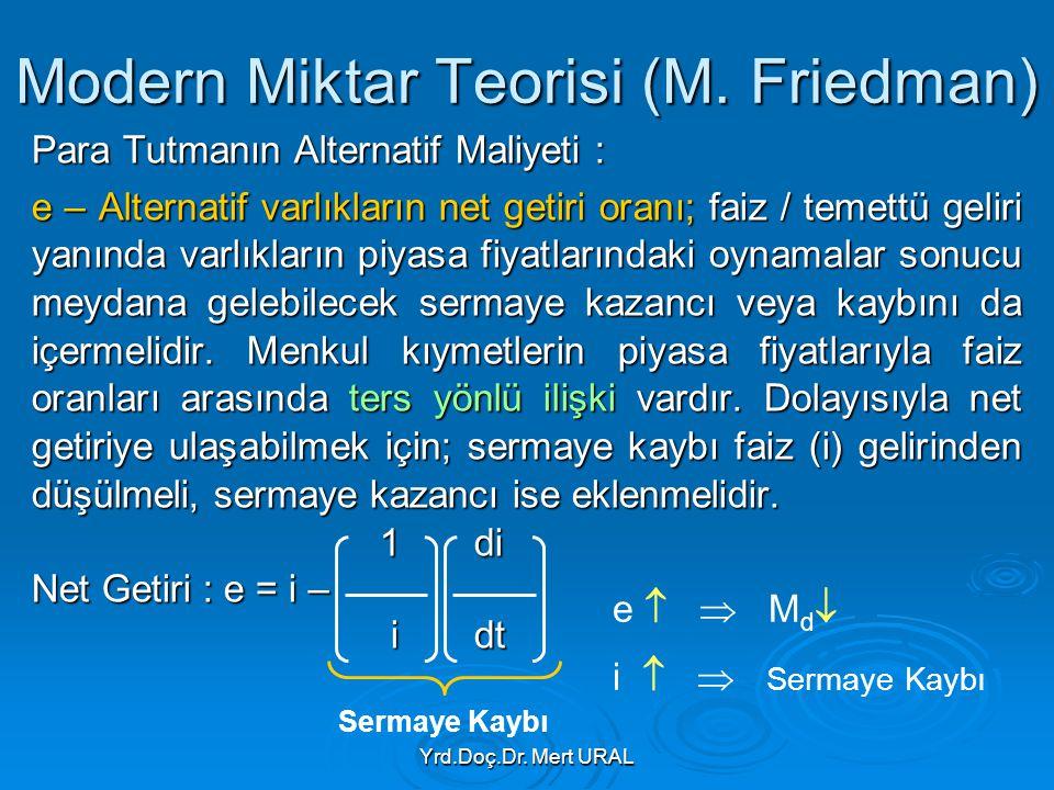 Modern Miktar Teorisi (M. Friedman)