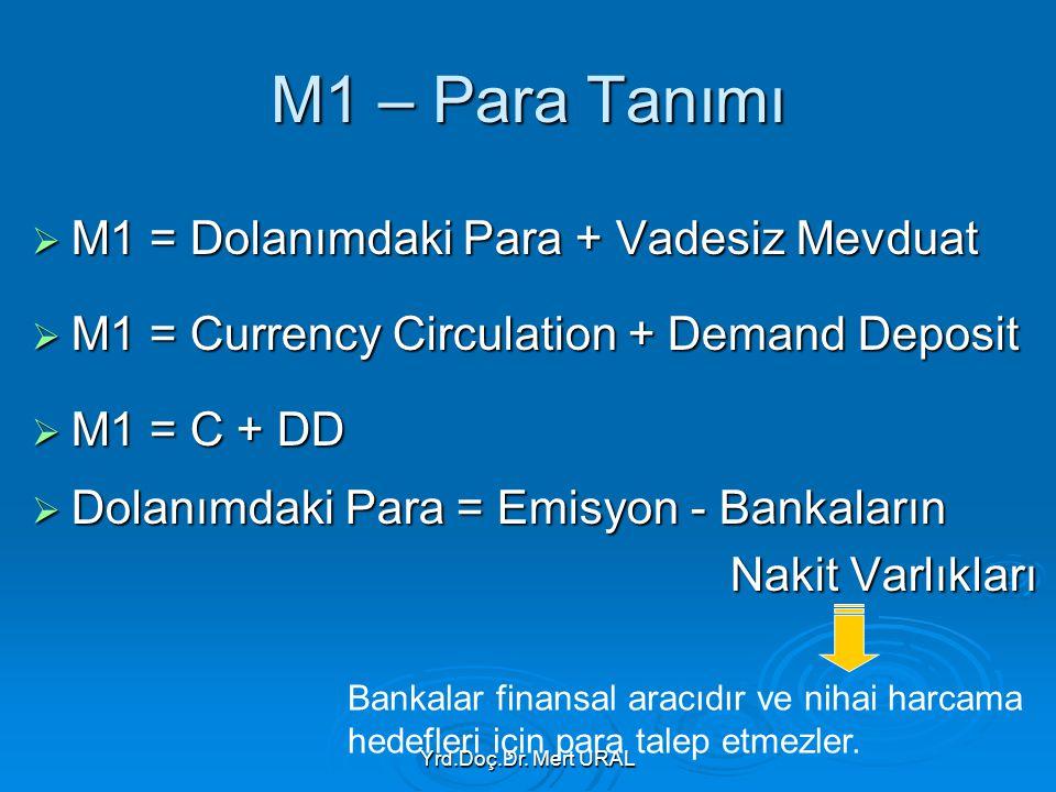 M1 – Para Tanımı M1 = Dolanımdaki Para + Vadesiz Mevduat