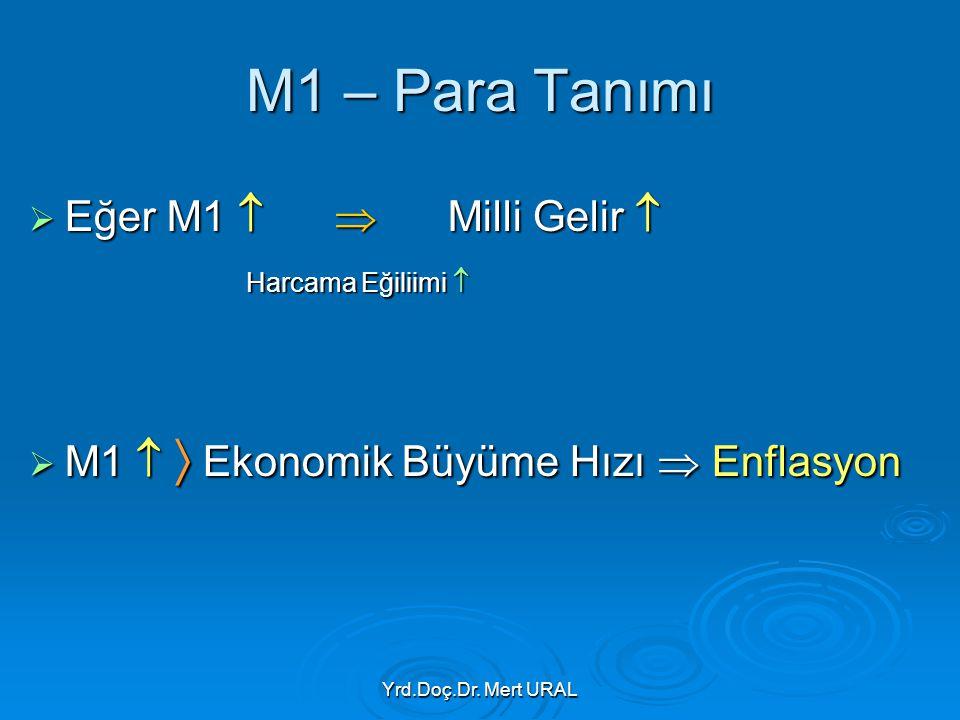 M1 – Para Tanımı Eğer M1   Milli Gelir 