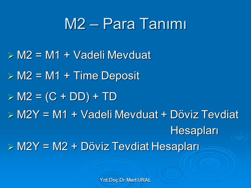 M2 – Para Tanımı M2 = M1 + Vadeli Mevduat M2 = M1 + Time Deposit