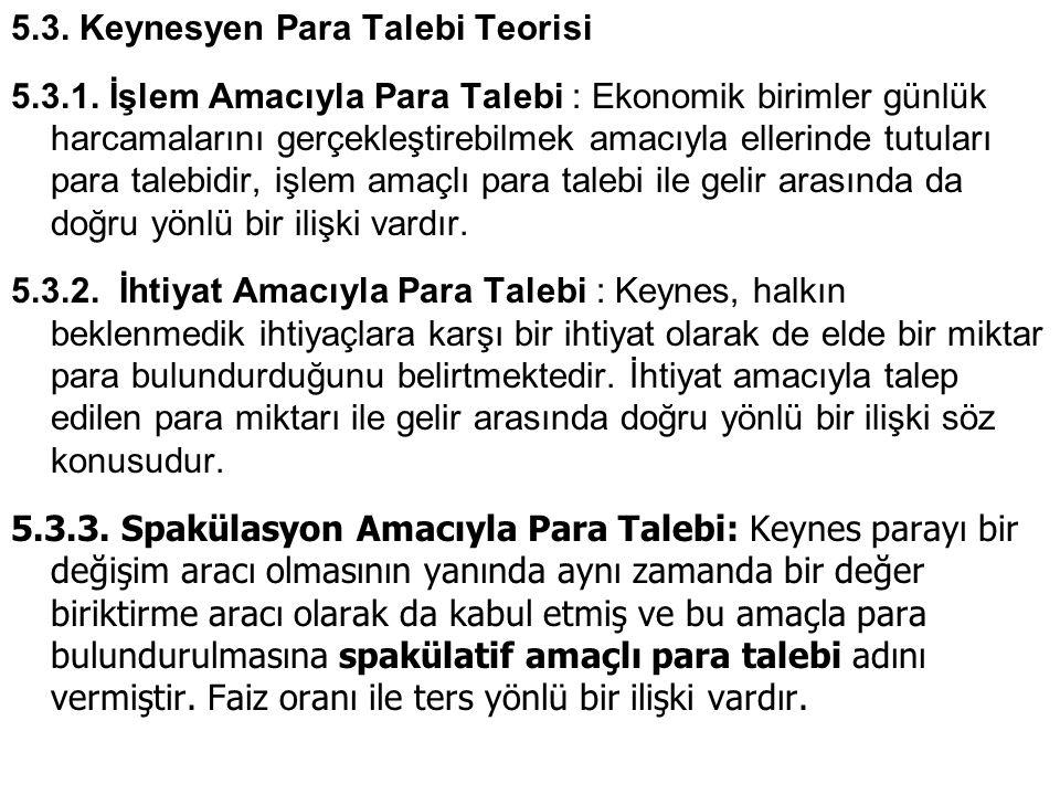 5.3. Keynesyen Para Talebi Teorisi