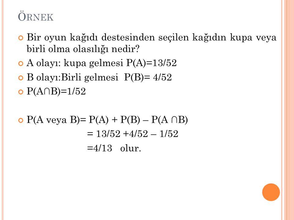 Örnek Bir oyun kağıdı destesinden seçilen kağıdın kupa veya birli olma olasılığı nedir A olayı: kupa gelmesi P(A)=13/52.
