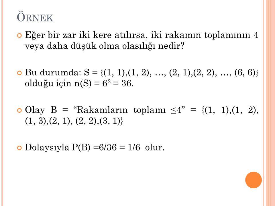 Örnek Eğer bir zar iki kere atılırsa, iki rakamın toplamının 4 veya daha düşük olma olasılığı nedir