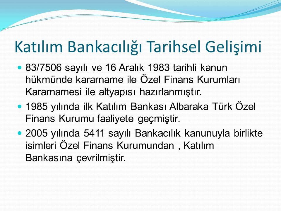 Katılım Bankacılığı Tarihsel Gelişimi