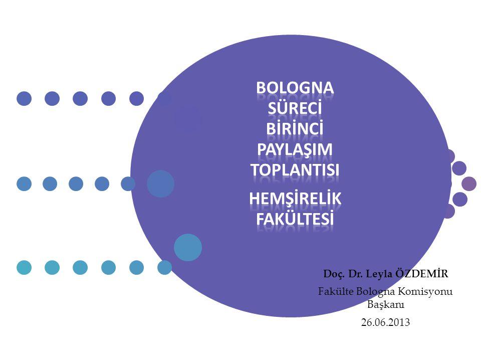 BOLOGNA SÜRECİ BİRİNCİ PAYLAŞIM TOPLANTISI