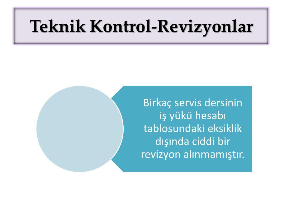 Teknik Kontrol-Revizyonlar