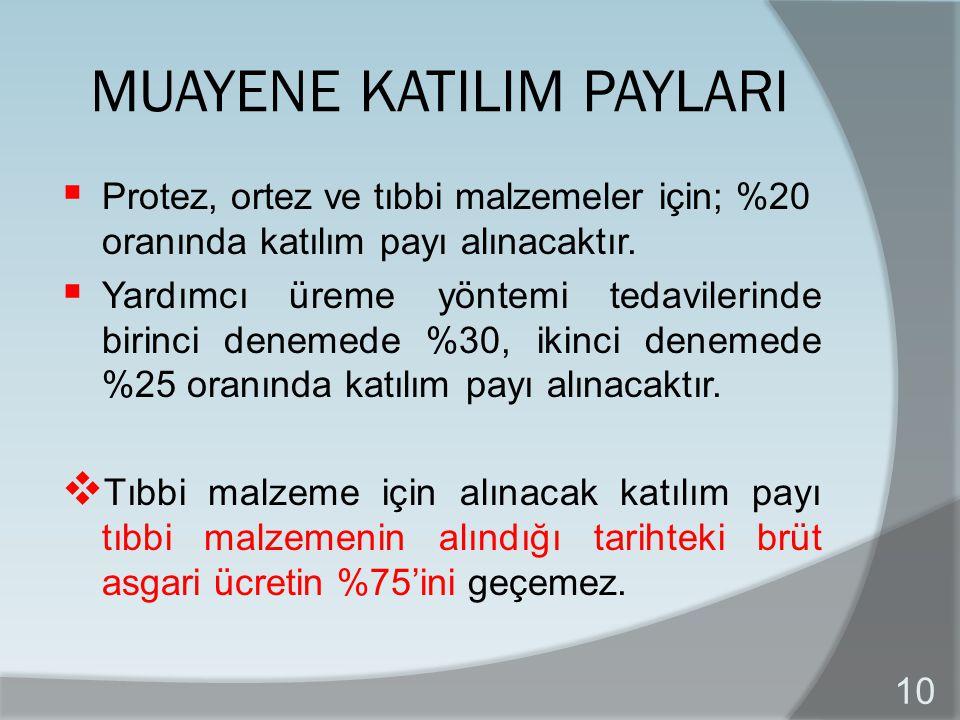 MUAYENE KATILIM PAYLARI