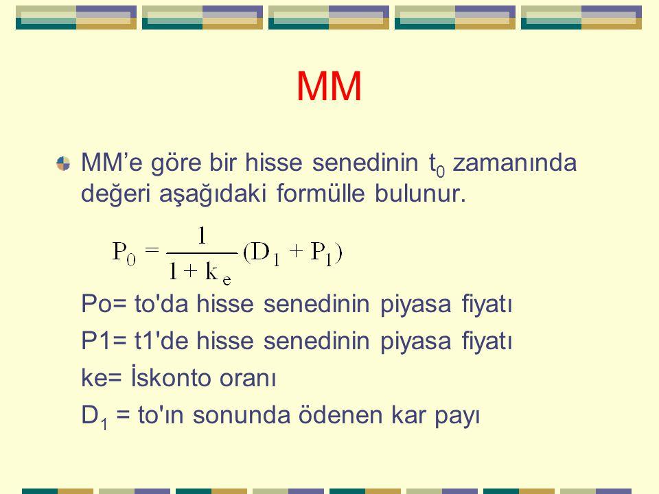 MM MM'e göre bir hisse senedinin t0 zamanında değeri aşağıdaki formülle bulunur. Po= to da hisse senedinin piyasa fiyatı.