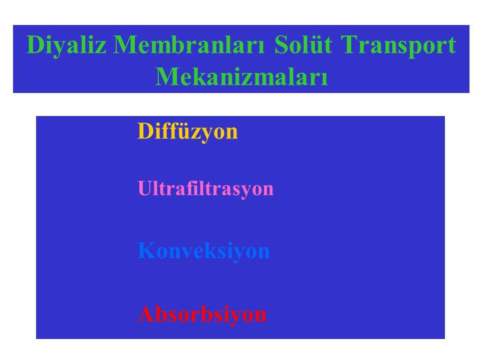 Diyaliz Membranları Solüt Transport Mekanizmaları
