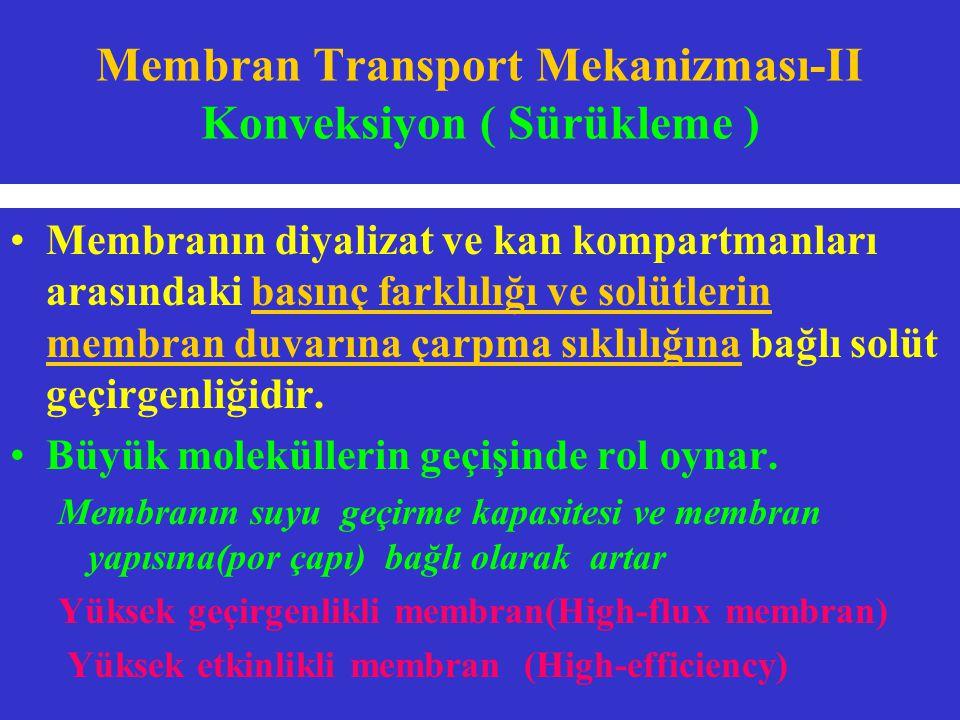Membran Transport Mekanizması-II Konveksiyon ( Sürükleme )