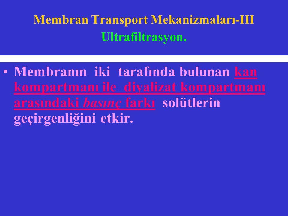 Membran Transport Mekanizmaları-III Ultrafiltrasyon.