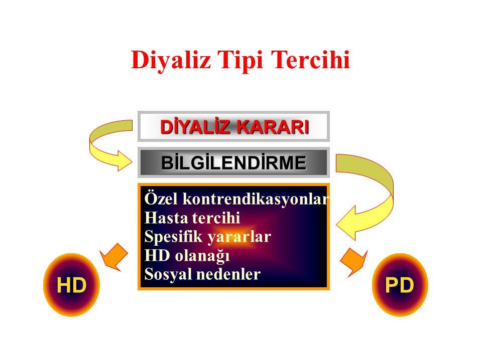 Diyaliz Tipi Tercihi HD PD DİYALİZ KARARI BİLGİLENDİRME