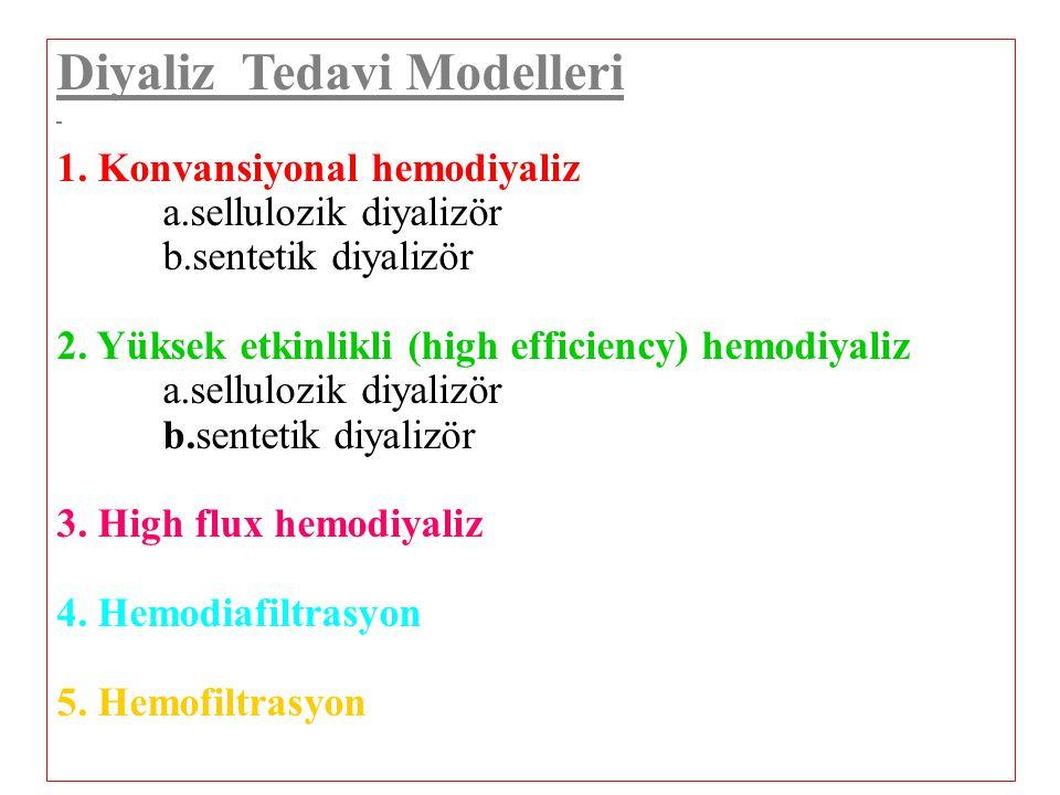 Diyaliz Tedavi Modelleri