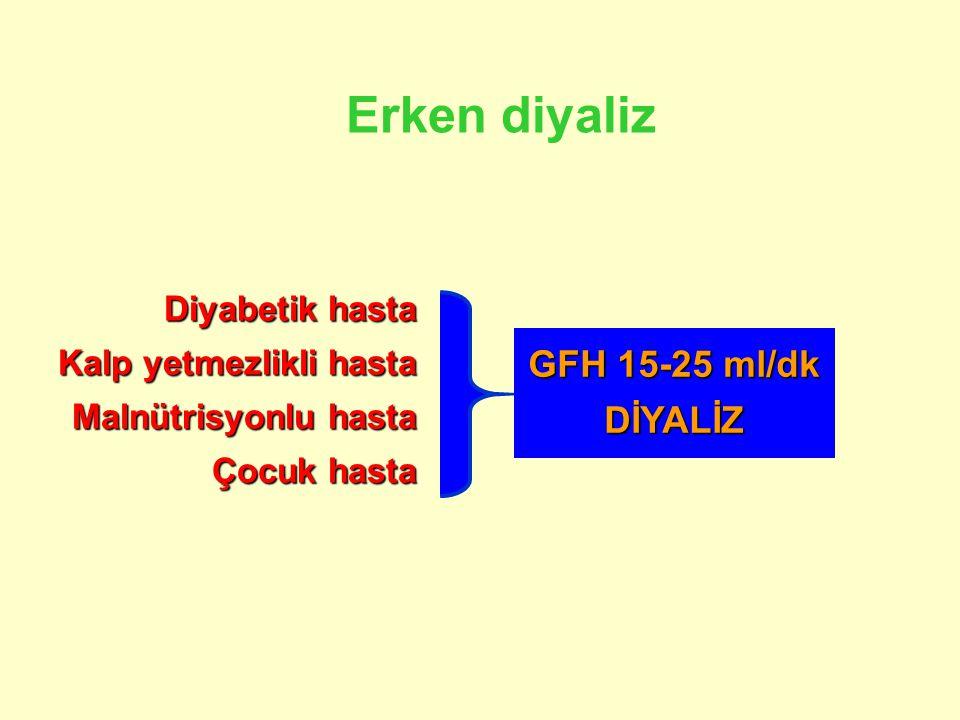 Erken diyaliz GFH 15-25 ml/dk DİYALİZ Diyabetik hasta