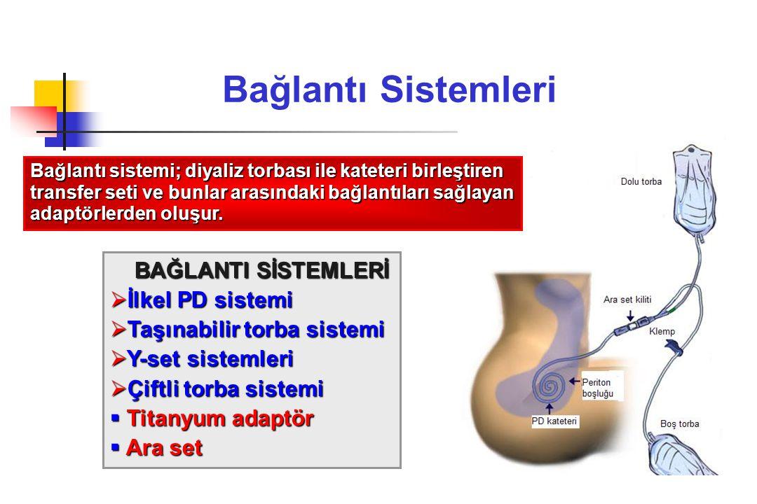 Bağlantı Sistemleri BAĞLANTI SİSTEMLERİ İlkel PD sistemi