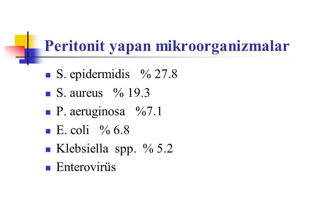 Peritonit yapan mikroorganizmalar