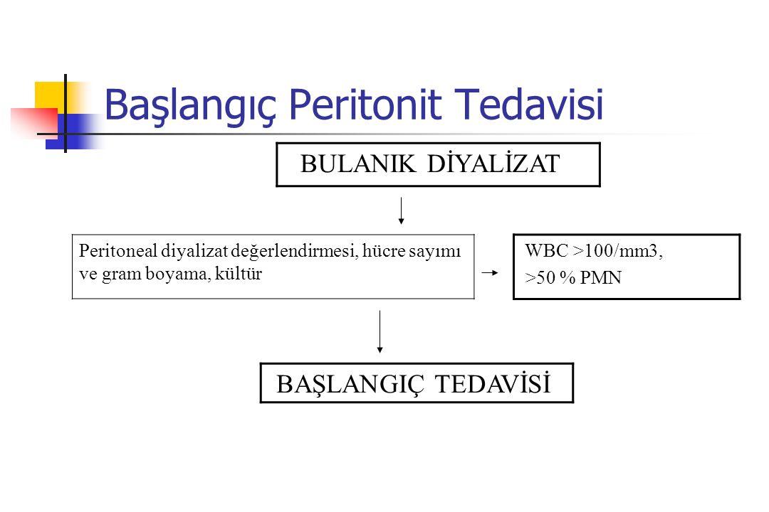 Başlangıç Peritonit Tedavisi