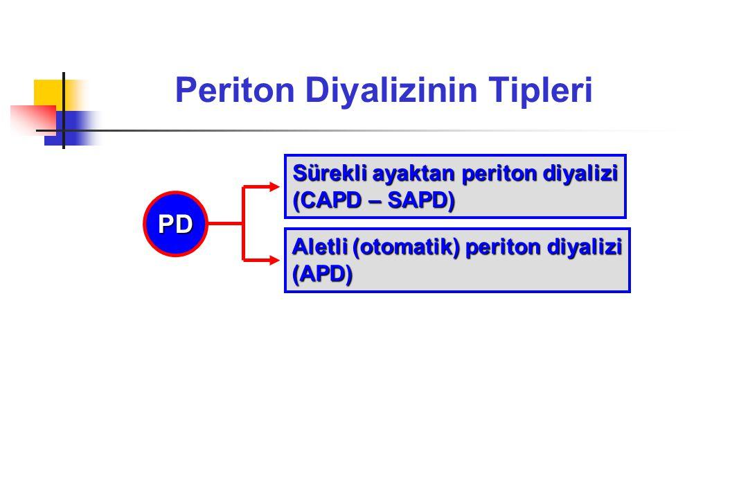 Periton Diyalizinin Tipleri