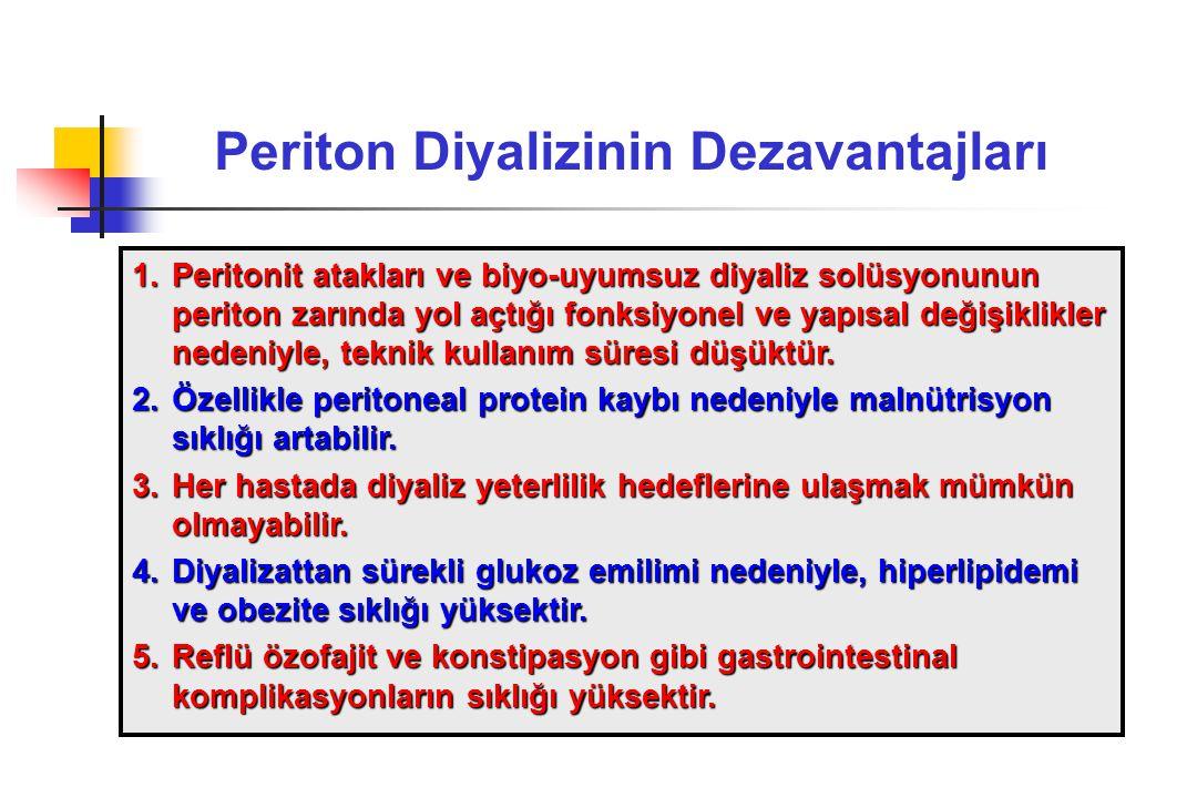 Periton Diyalizinin Dezavantajları