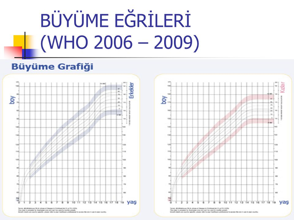 BÜYÜME EĞRİLERİ (WHO 2006 – 2009)