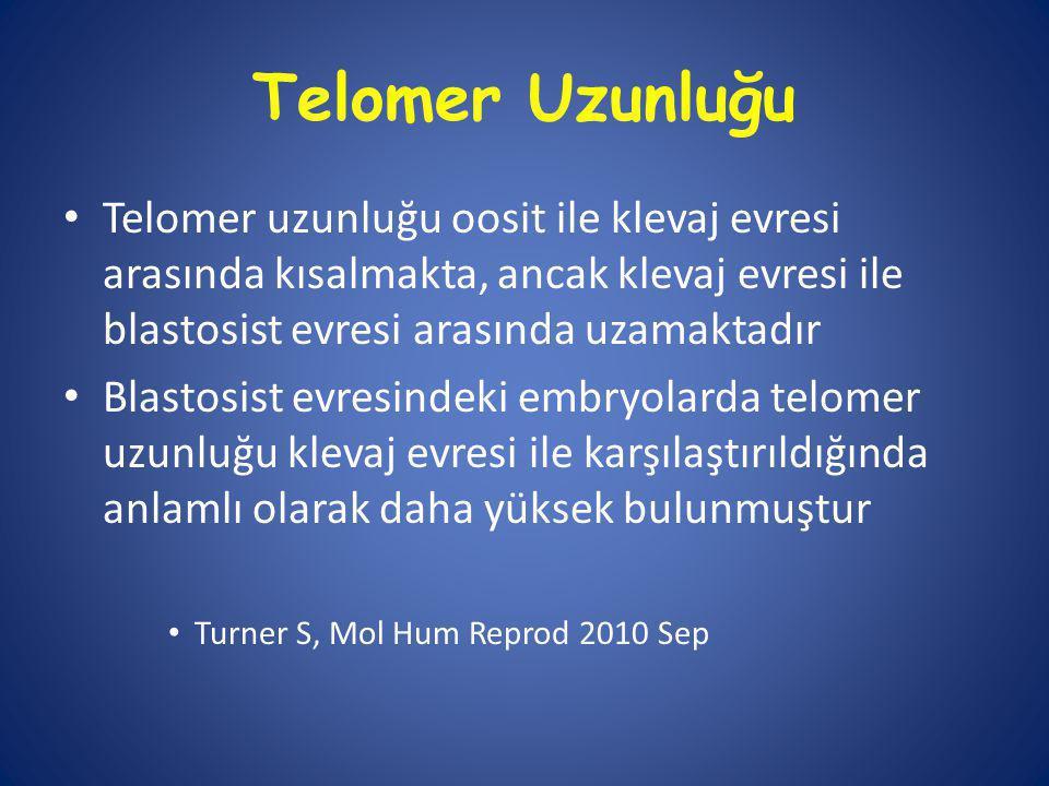 Telomer Uzunluğu Telomer uzunluğu oosit ile klevaj evresi arasında kısalmakta, ancak klevaj evresi ile blastosist evresi arasında uzamaktadır.