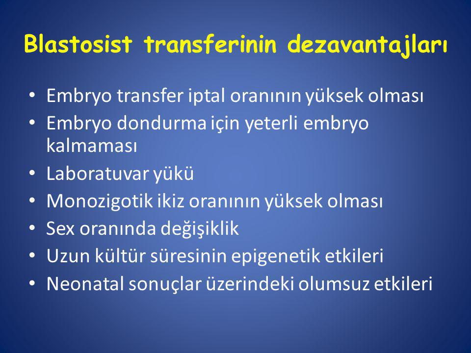 Blastosist transferinin dezavantajları