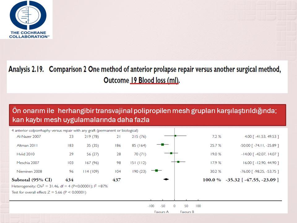 Ön onarım ile herhangibir transvajinal polipropilen mesh grupları karşılaştırıldığında; kan kaybı mesh uygulamalarında daha fazla