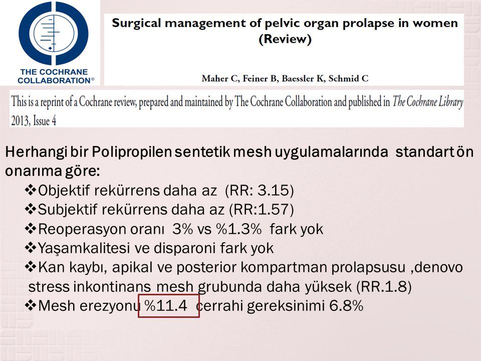 Herhangi bir Polipropilen sentetik mesh uygulamalarında standart ön onarıma göre: