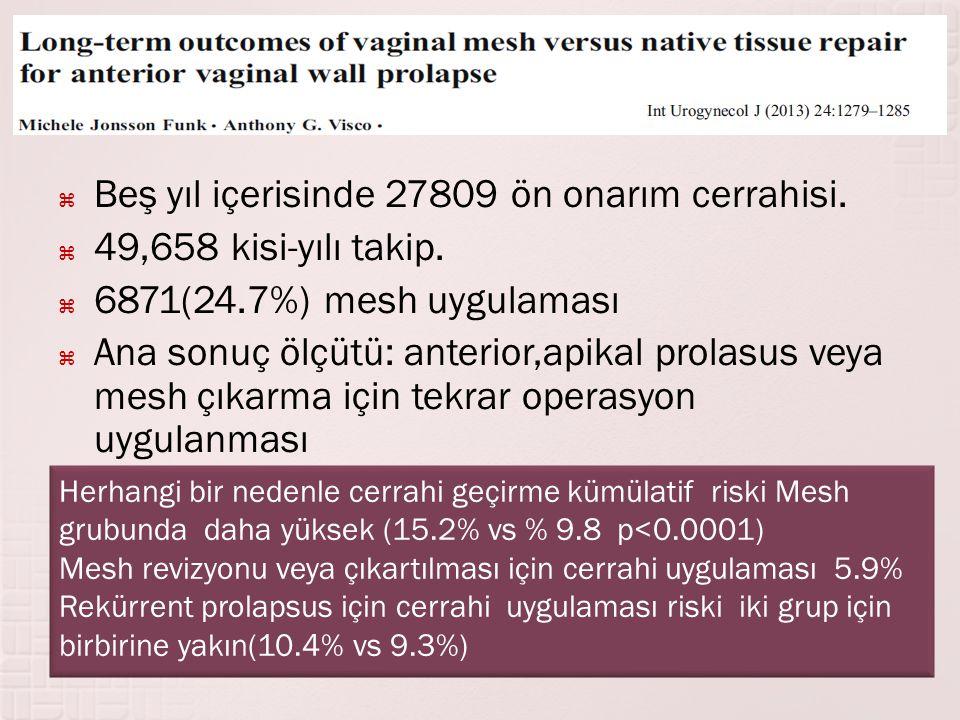 Beş yıl içerisinde 27809 ön onarım cerrahisi. 49,658 kisi-yılı takip.