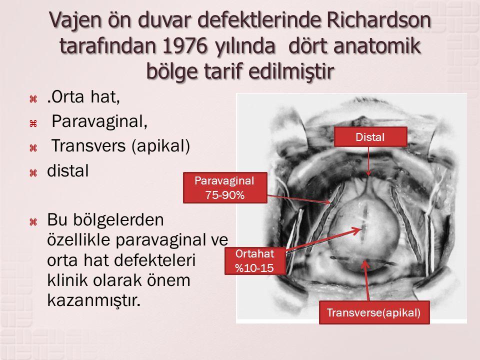 Vajen ön duvar defektlerinde Richardson tarafından 1976 yılında dört anatomik bölge tarif edilmiştir