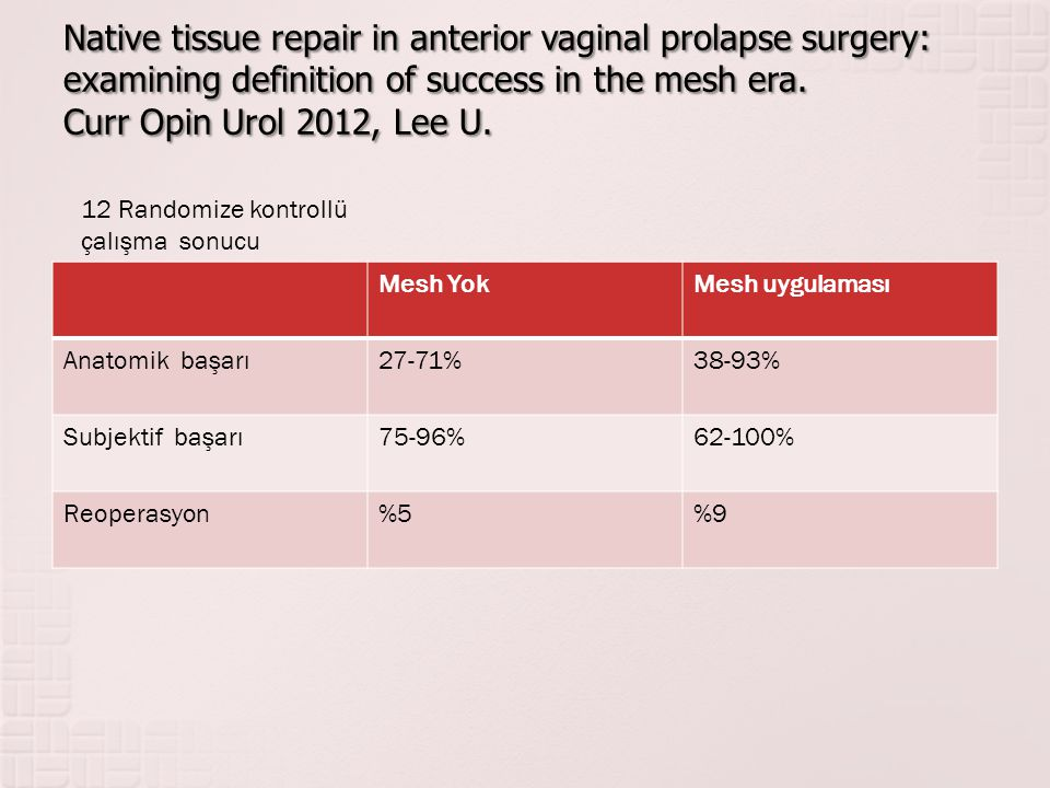 Native tissue repair in anterior vaginal prolapse surgery: examining definition of success in the mesh era. Curr Opin Urol 2012, Lee U.