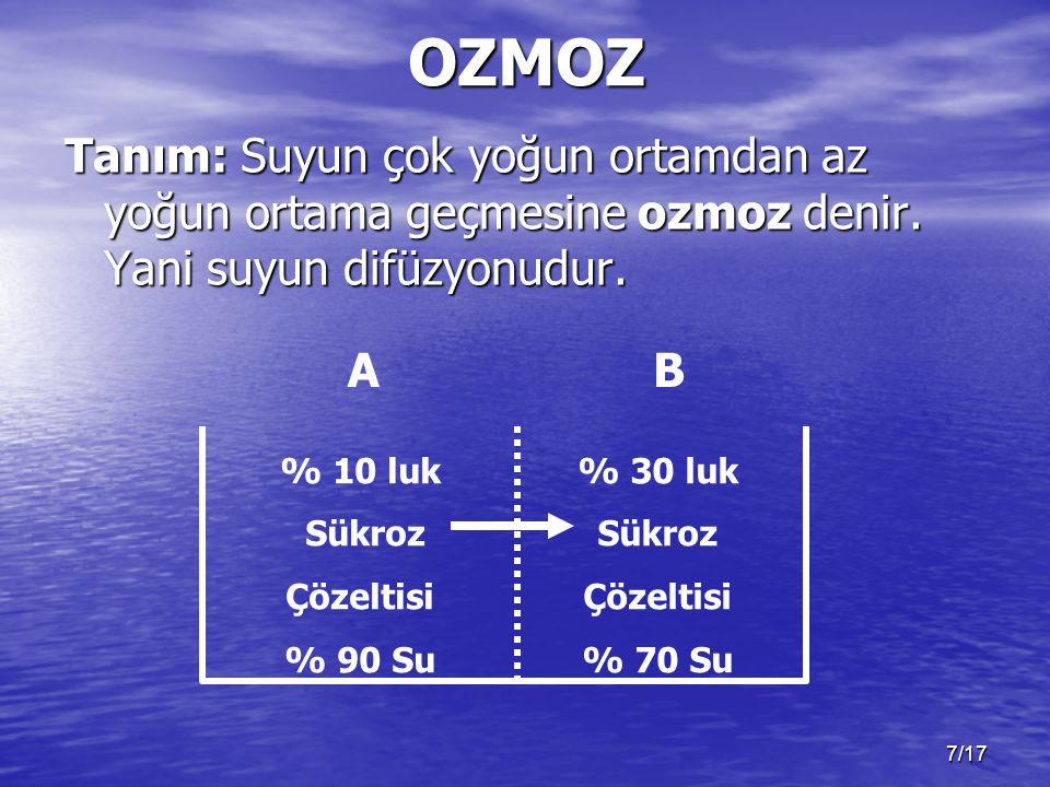 OZMOZ Tanım: Suyun çok yoğun ortamdan az yoğun ortama geçmesine ozmoz denir. Yani suyun difüzyonudur.