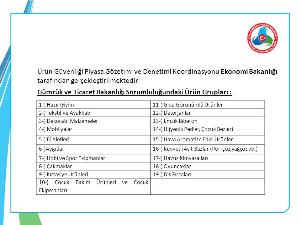 Gümrük ve Ticaret Bakanlığı Sorumluluğundaki Ürün Grupları :